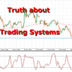 Truth about Forex Trading Strategies/Systems